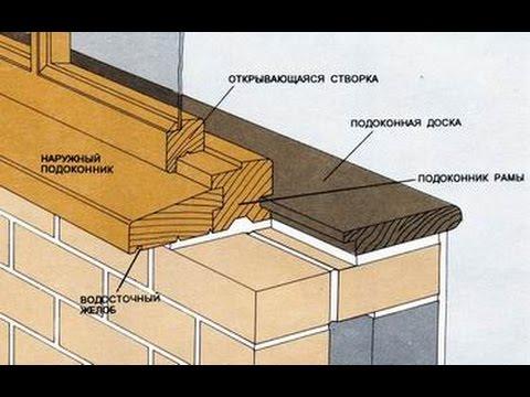 Как сделать чтобы вентиляция не дула в квартиру