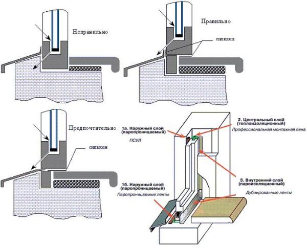 Как установить окно пвх в деревянном доме своими руками